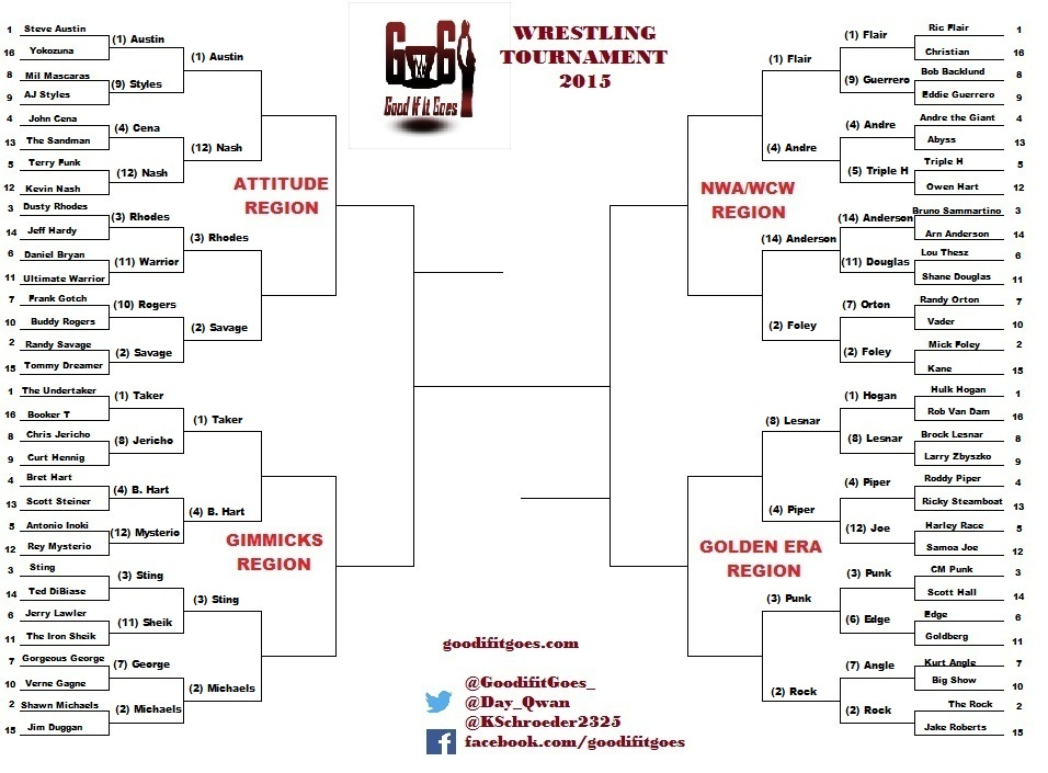 wrestlingbracket-rd2