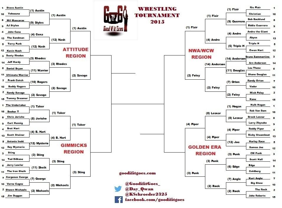 wrestlingbracket-rd3