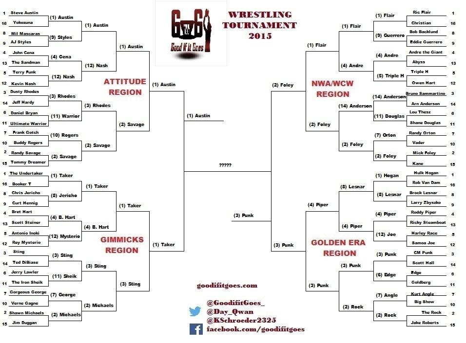 wrestlingbracket-finalblank