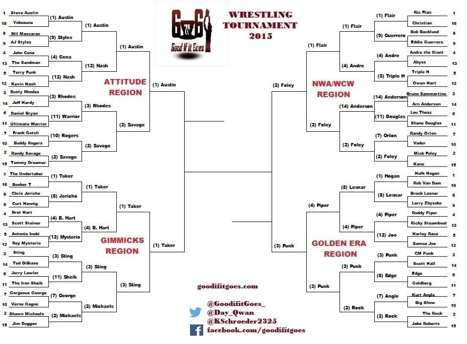 wrestlingbracket-rd4
