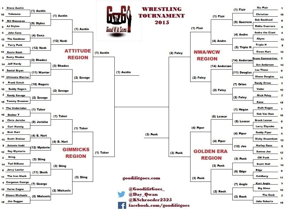 wrestlingbracket-rd5