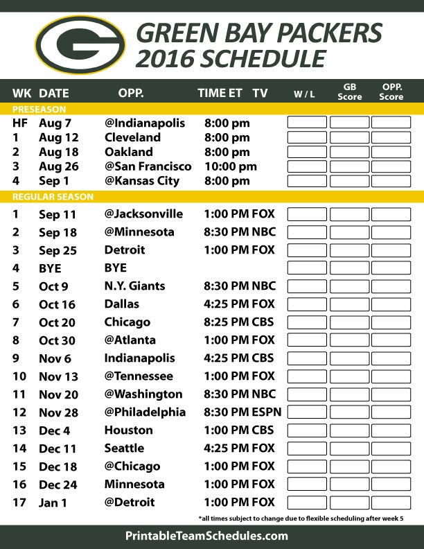 graphic about Green Bay Packers Printable Schedule named NFL Staff Preview: Inexperienced Bay Packers - Fantastic if it Goes