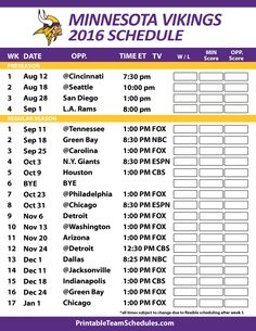 image relating to Minnesota Vikings Printable Schedule called NFL Personnel Preview: Minnesota Vikings - Great if it Goes